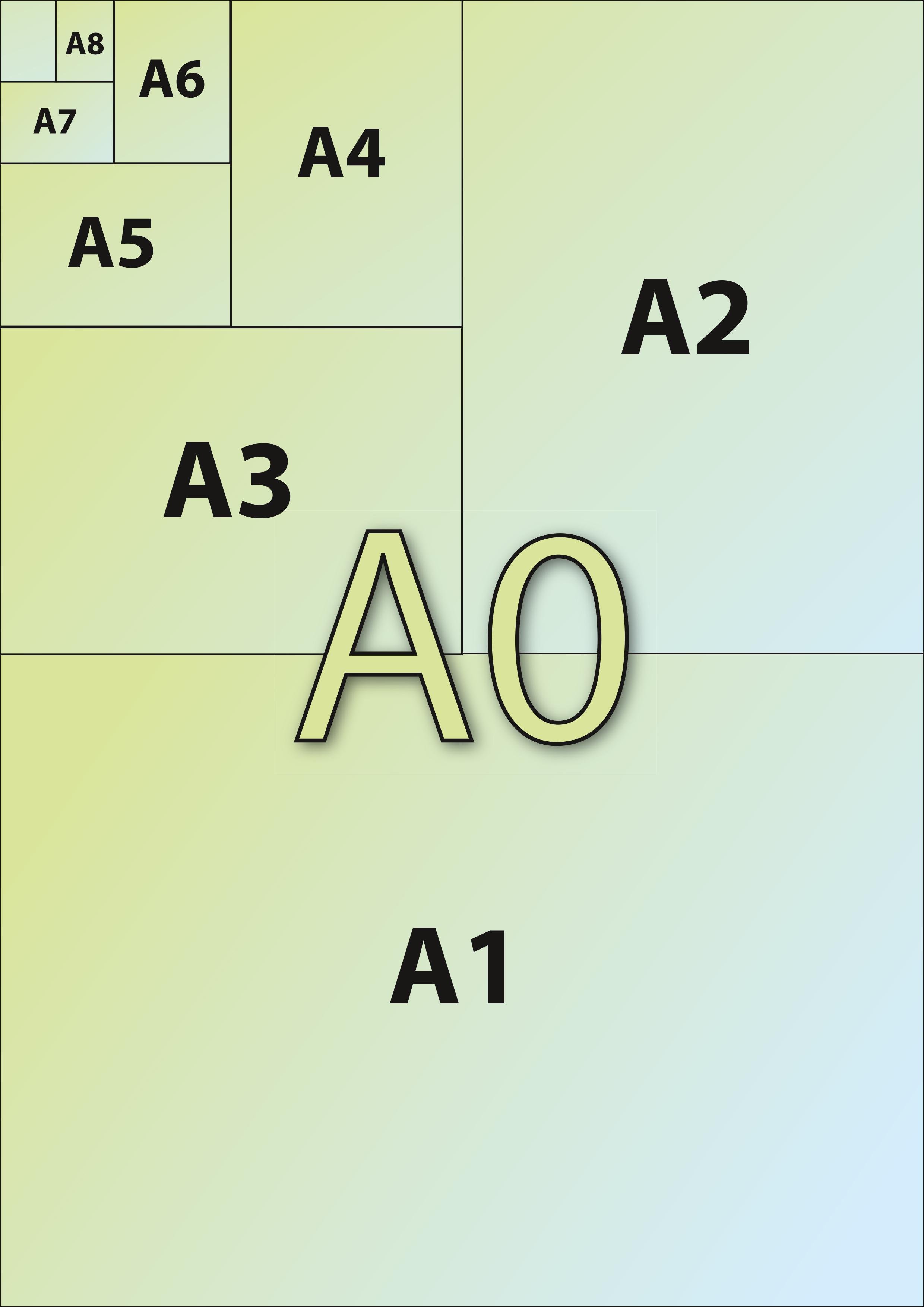 Formate DIN A-Reihe